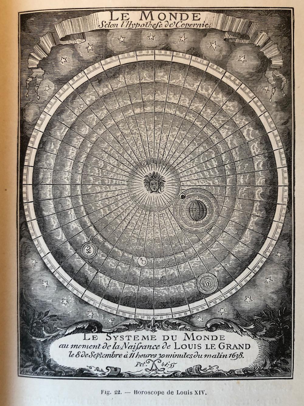 Astronomie Pratique – 1890