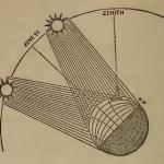 PDF versies van Astronomie Boeken