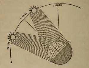 Lees meer over het artikel PDF versies van Astronomie Boeken