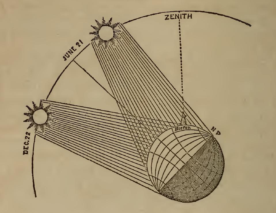 Je bekijkt nu PDF versies van Astronomie Boeken