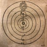 Systema Cosmicum – 1641 INGEZIEN