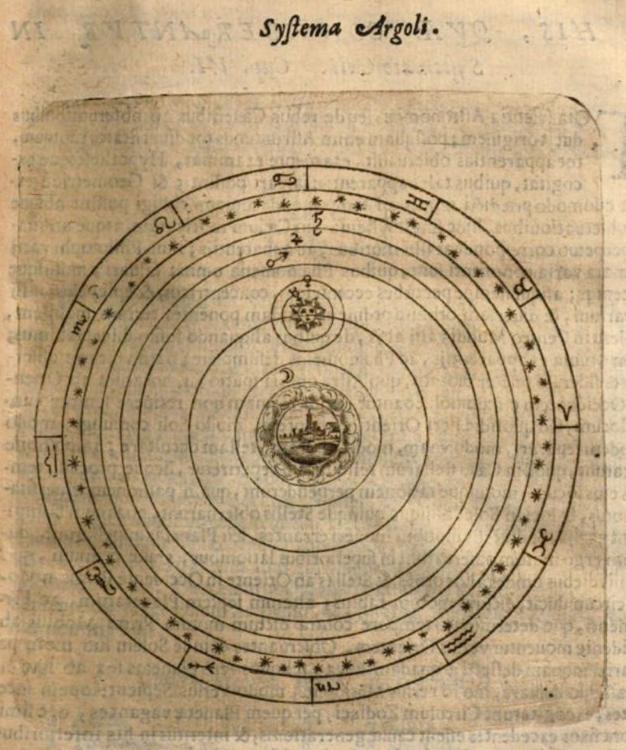 Ephemerides… ab anno 1641 ad Annum 1700 – 1648