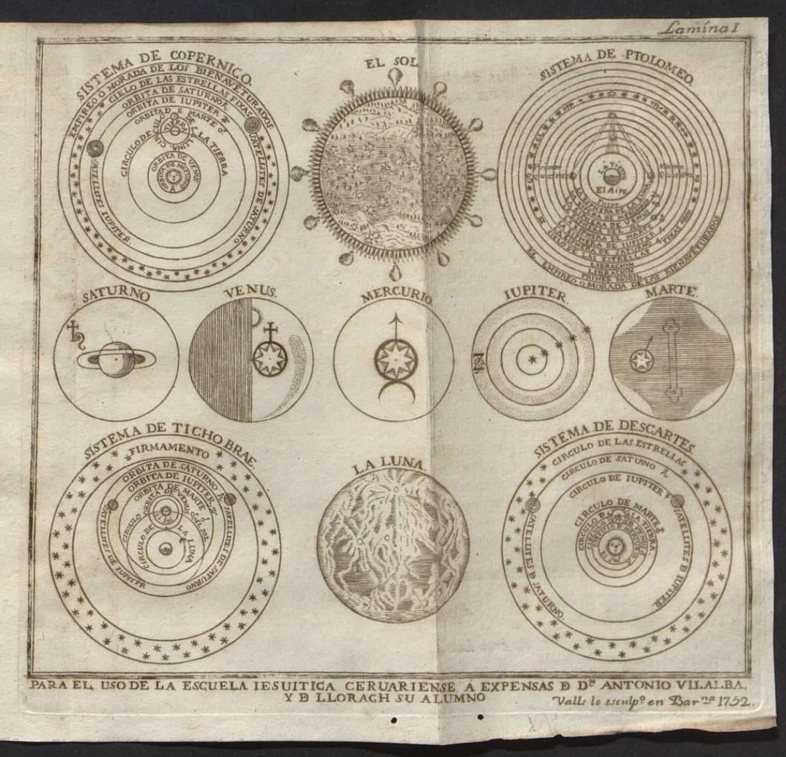 Jesuiticae philosophiae theses – 1753 'GEMISTE' KANS