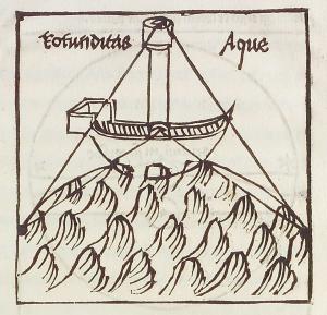 Lees meer over het artikel Sphaera Mundi van Sacrobosco – 1499/1647 INGEZIEN