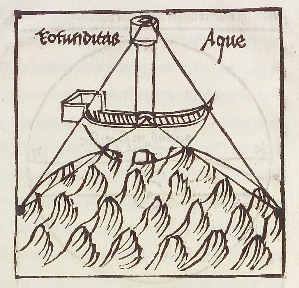 Sphaera Mundi van Sacrobosco – 1499/1647 INGEZIEN